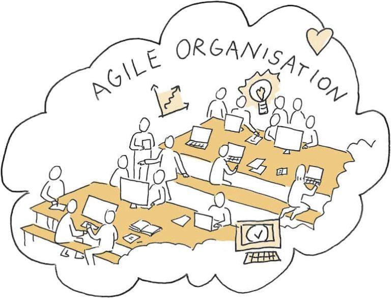 Agile Unternehmensführung Illustration