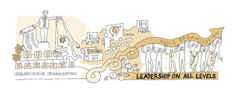 Illustration Agiler Organisations-Coach
