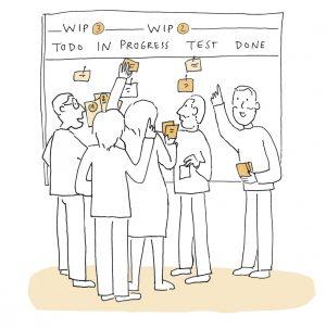 Kanban-einfach-verstehen-illustration