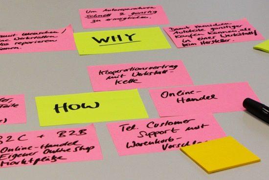 inhalte-agile-leadership-schulung