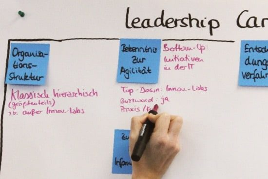 leadership_canvas-agile-leadership-schulung